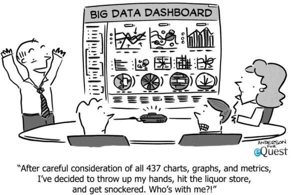 bigdatadashboard