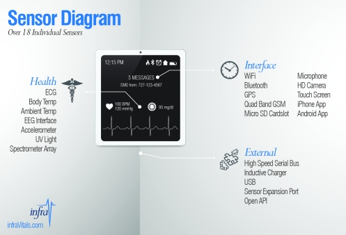 20140921182438-sensordiagram-2